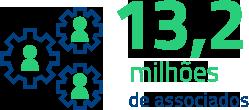 13 milhões de associados