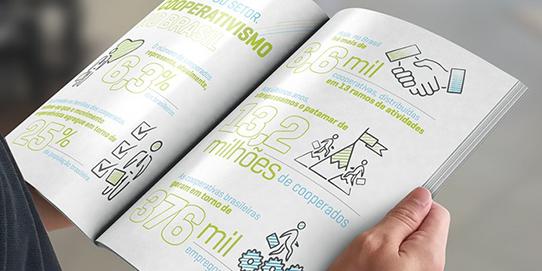 MundoCoop publica 3ª Edição do Anuário Brasileiro do Cooperativismo